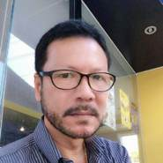 meekthai's profile photo