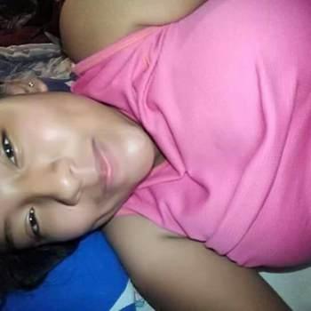 mariacas_22_Panama_Single_Female
