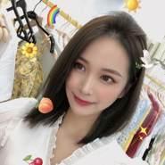 biw039's profile photo