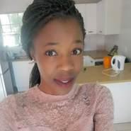 ndulamisom2's profile photo