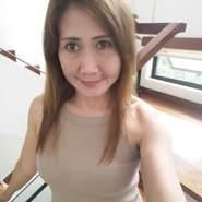 cheraldinea6's profile photo