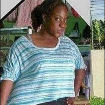 butashobya_vee_Pwani_Single_Female