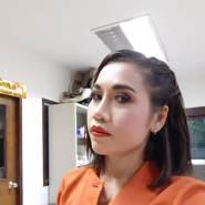 panatdaw2's profile photo