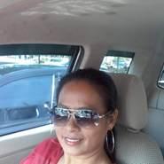 user_qnz8162's profile photo
