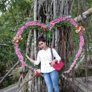 wiwi808's profile photo