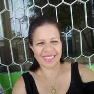 rocioa176's profile photo