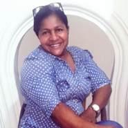 brigidav6's profile photo