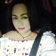 Peerapha's profile photo