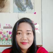 user_fus50's profile photo