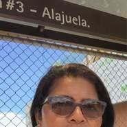 alcira3's profile photo