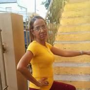 mariam893's profile photo