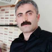 Sahink408's profile photo