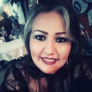 perruxa77's profile photo
