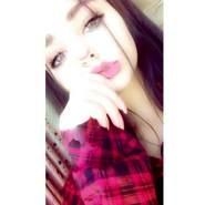 itsrore's profile photo