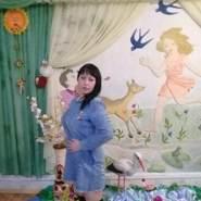 dianas475's profile photo