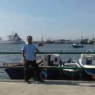 carlosandresc5's profile photo