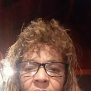 anaidesaraujo2017's profile photo