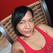 dennyaltagracianunez's profile photo