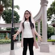 melisa78_lampungm's profile photo
