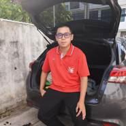 piyawatf's profile photo