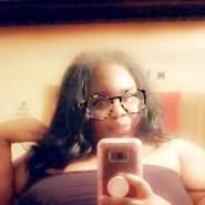 miyahdiyosha's profile photo