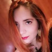 mariai1034's profile photo