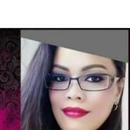 acquhn's profile photo