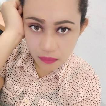 Yustinthree_Queensland_Single_Female