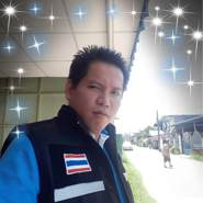 natthaphongk17's profile photo
