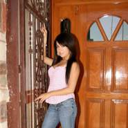 oretannax's profile photo