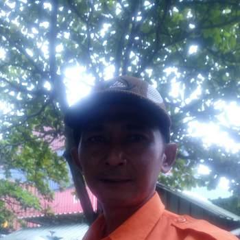jacks38_Riau_独身_男性