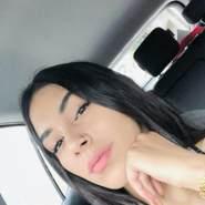 dania5168's profile photo