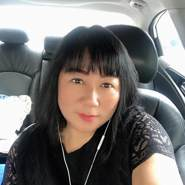 kurenai_58's profile photo