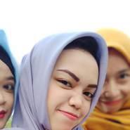 fatmah868476's profile photo