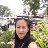 geraldineorpia_412's profile photo
