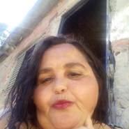 anad985's profile photo