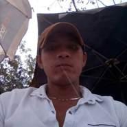 hoaithanhd8's profile photo