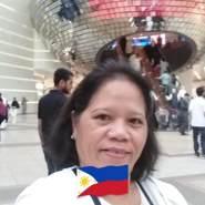 nenitam9's profile photo