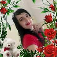 marilua6's profile photo