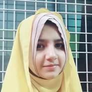 12SobiaKhan's profile photo