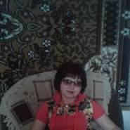 annaprosenko1977's profile photo