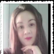 user_pyt016's profile photo