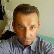 petrkutil's profile photo