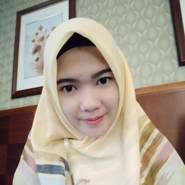 arisghifari34's profile photo