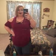 kaitlyns14's profile photo