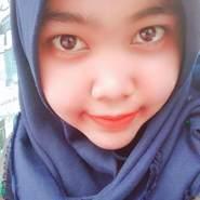 monica_tyas21's profile photo