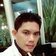artia087's profile photo
