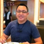 baltazar09's profile photo