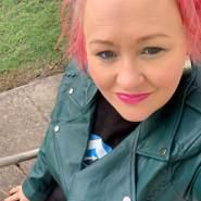 SherryAZ4life's profile photo