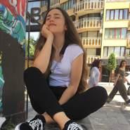 sivasli_kiz5's profile photo